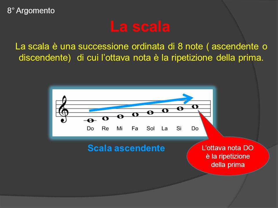8° Argomento La scala. La scala è una successione ordinata di 8 note ( ascendente o discendente) di cui l'ottava nota è la ripetizione della prima.