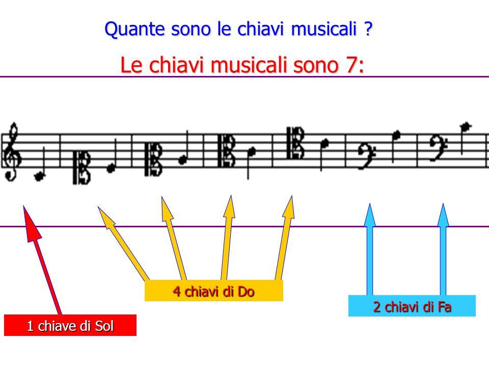Le chiavi musicali sono 7: