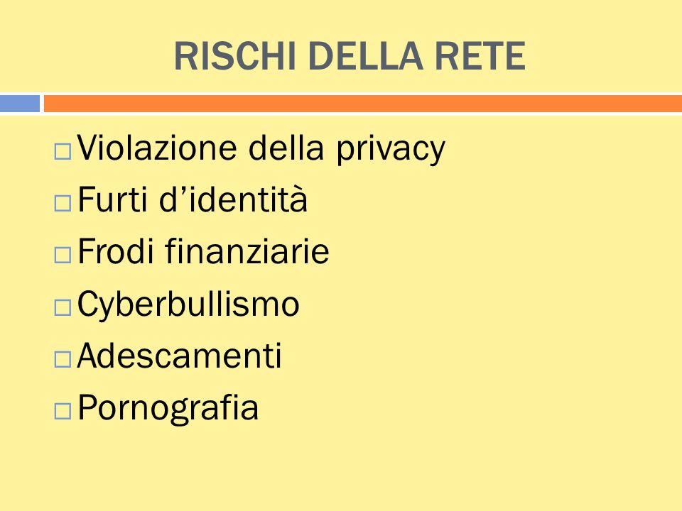 RISCHI DELLA RETE Violazione della privacy Furti d'identità