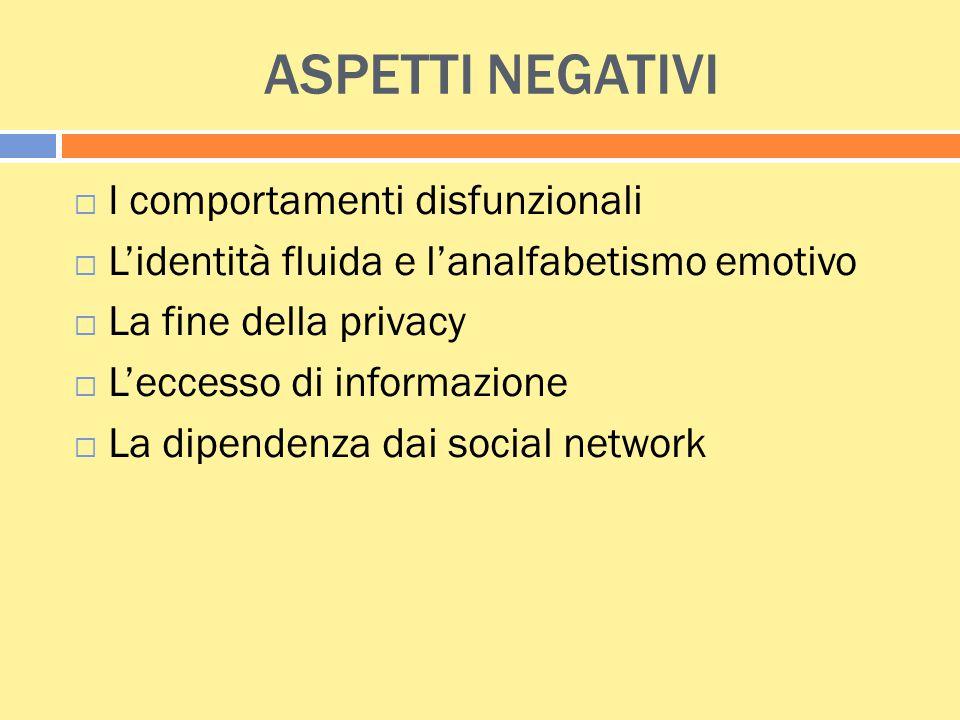 ASPETTI NEGATIVI I comportamenti disfunzionali