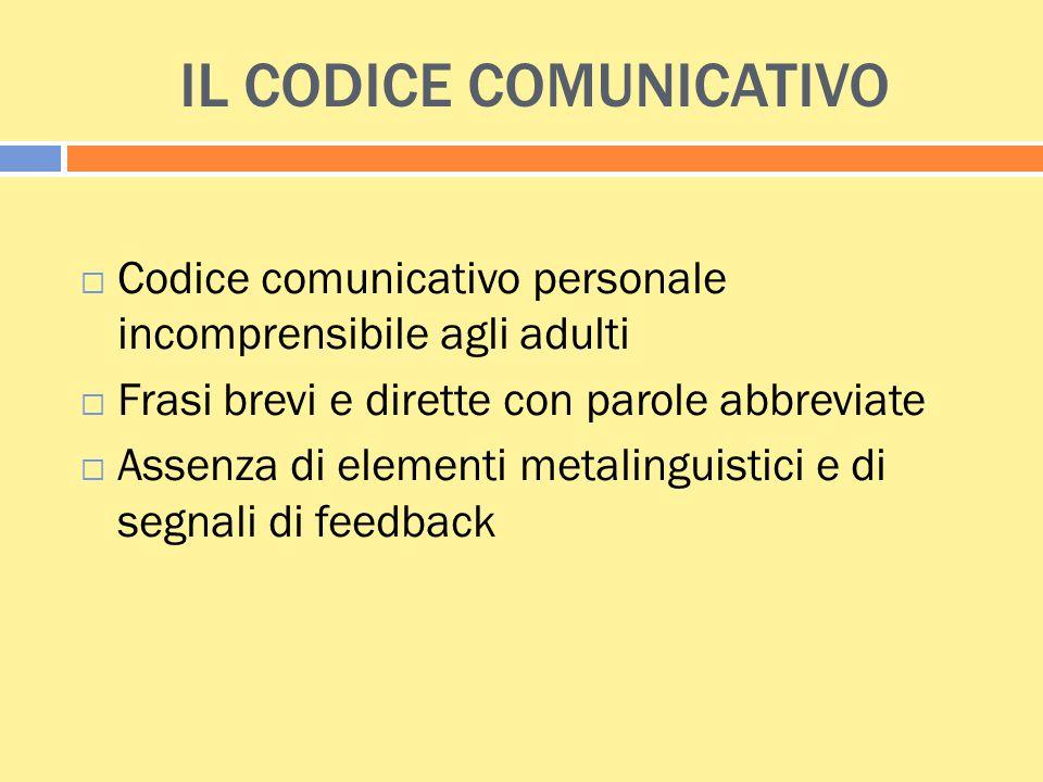 IL CODICE COMUNICATIVO