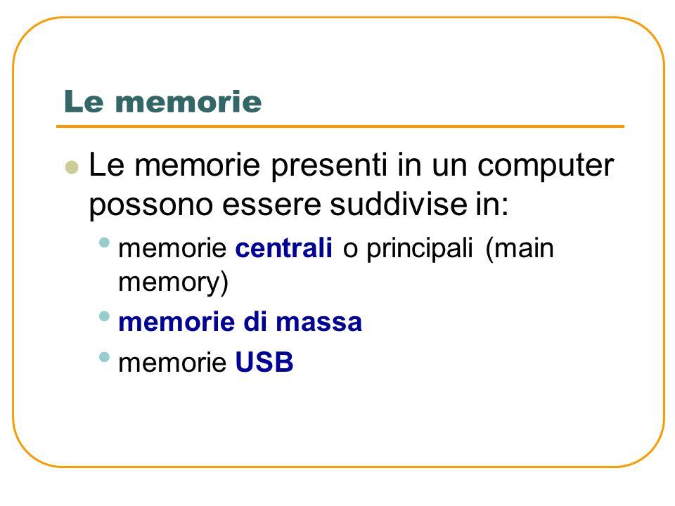 Le memorie presenti in un computer possono essere suddivise in: