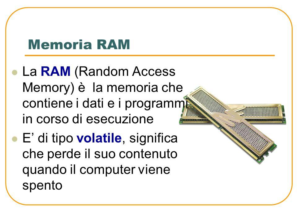Memoria RAM La RAM (Random Access Memory) è la memoria che contiene i dati e i programmi in corso di esecuzione.