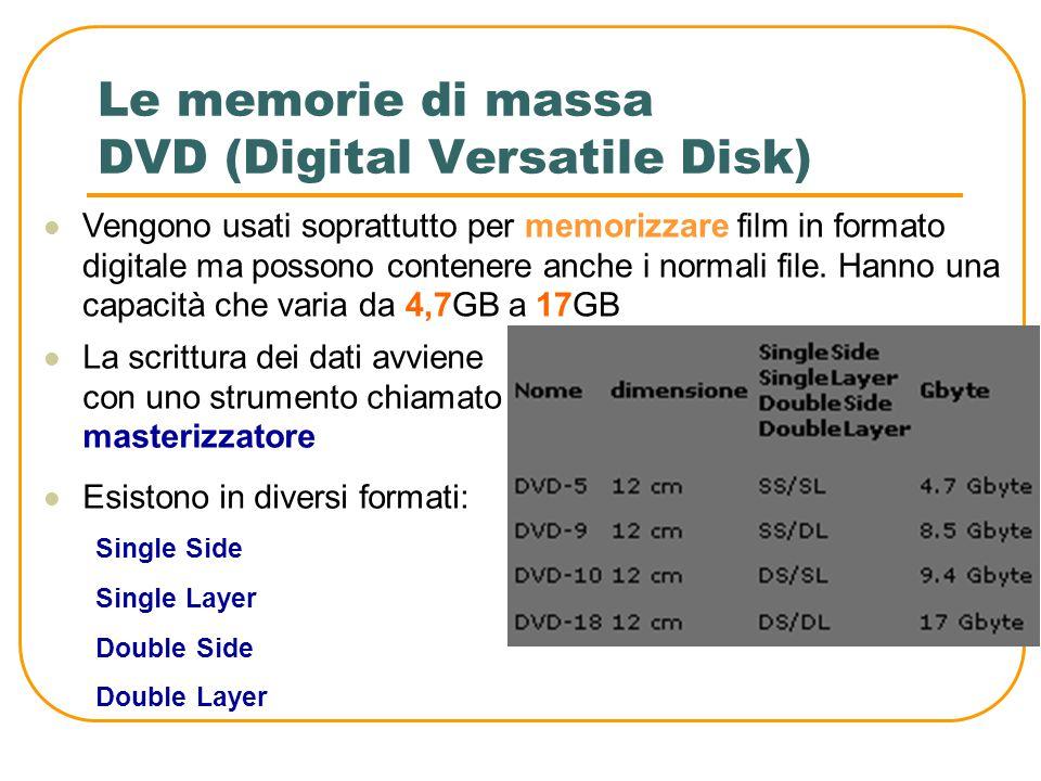 Le memorie di massa DVD (Digital Versatile Disk)