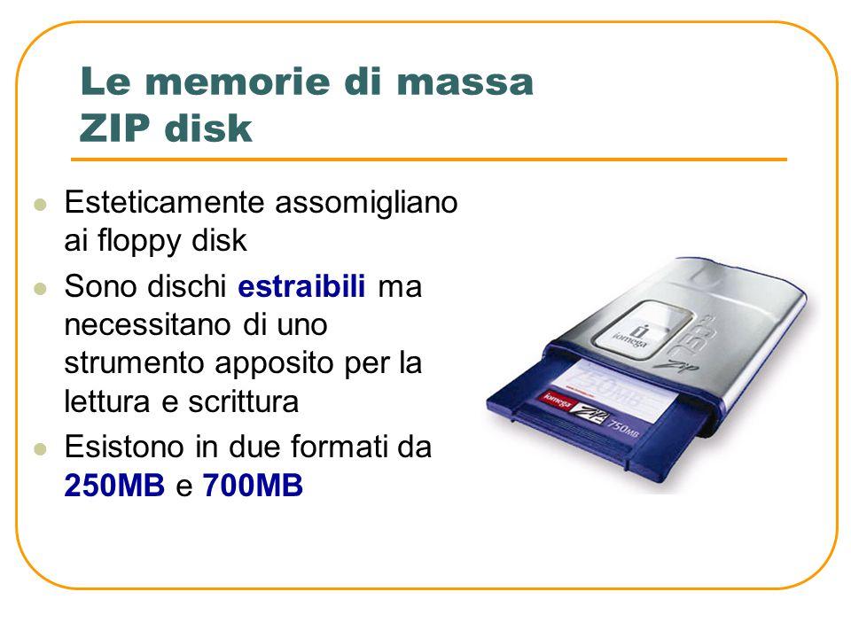 Le memorie di massa ZIP disk