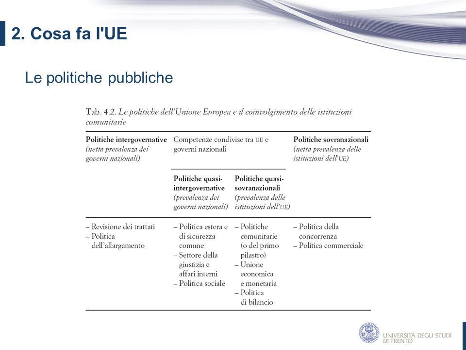 2. Cosa fa l UE Le politiche pubbliche