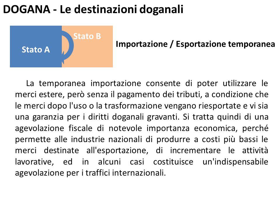 DOGANA - Le destinazioni doganali