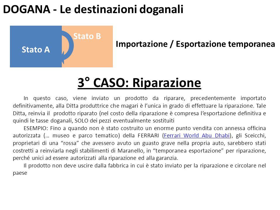 3° CASO: Riparazione DOGANA - Le destinazioni doganali Stato B Stato A