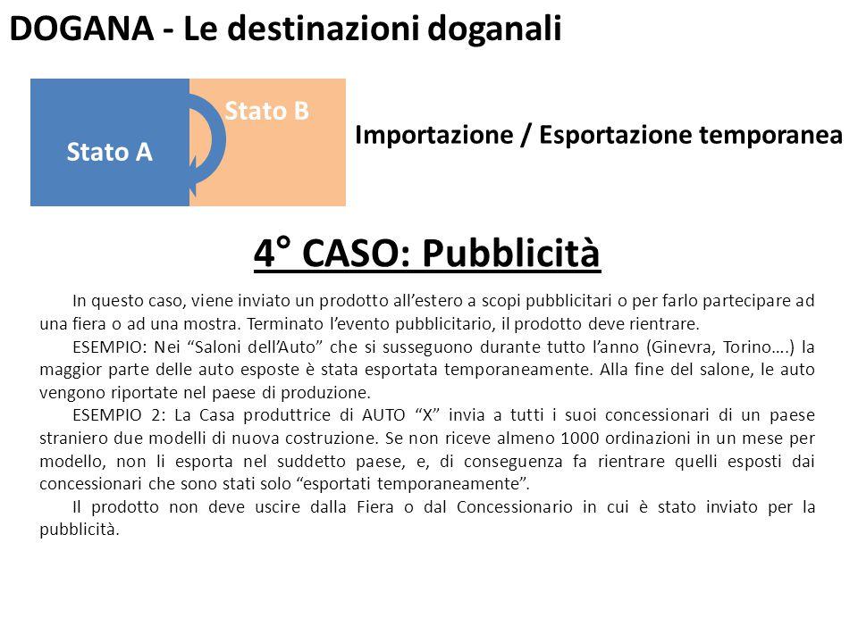4° CASO: Pubblicità DOGANA - Le destinazioni doganali Stato B Stato A