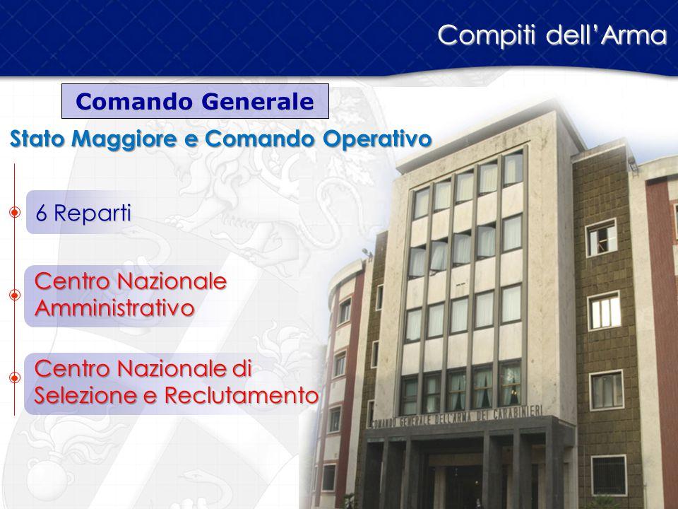 Compiti dell'Arma Comando Generale Stato Maggiore e Comando Operativo
