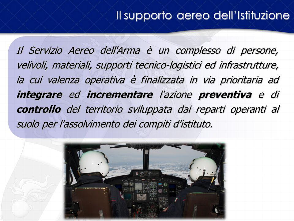 Il supporto aereo dell'Istituzione