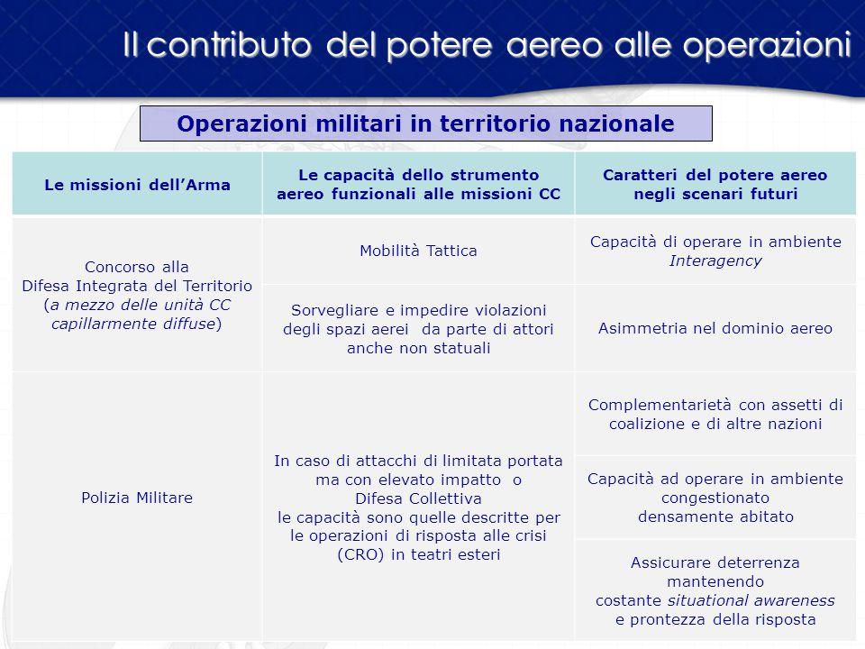 Il contributo del potere aereo alle operazioni
