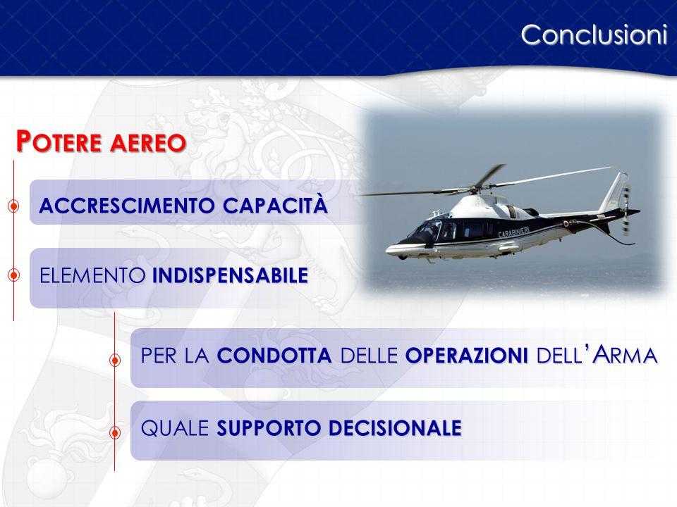 Potere aereo Conclusioni accrescimento capacità