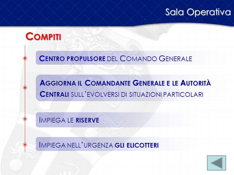 Compiti Sala Operativa Centro propulsore del Comando Generale