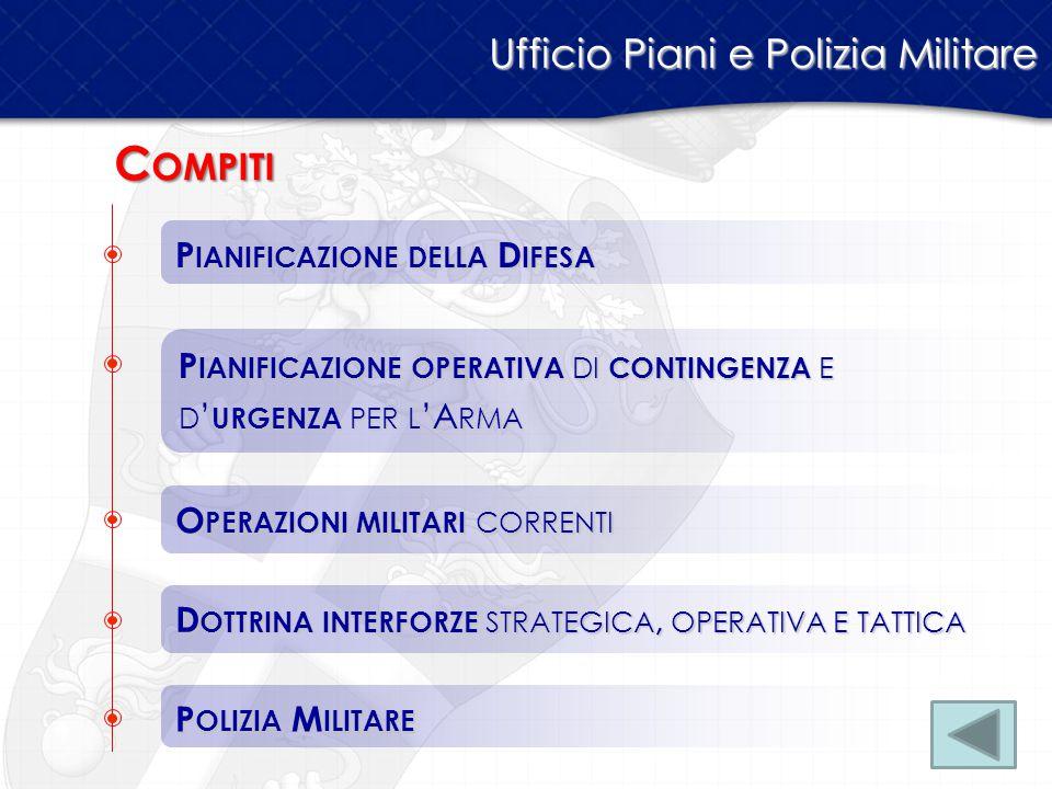 Compiti Ufficio Piani e Polizia Militare Pianificazione della Difesa