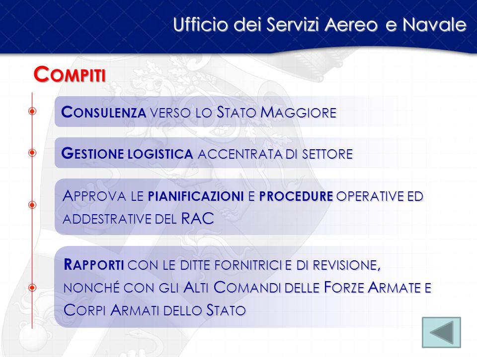 Compiti Ufficio dei Servizi Aereo e Navale