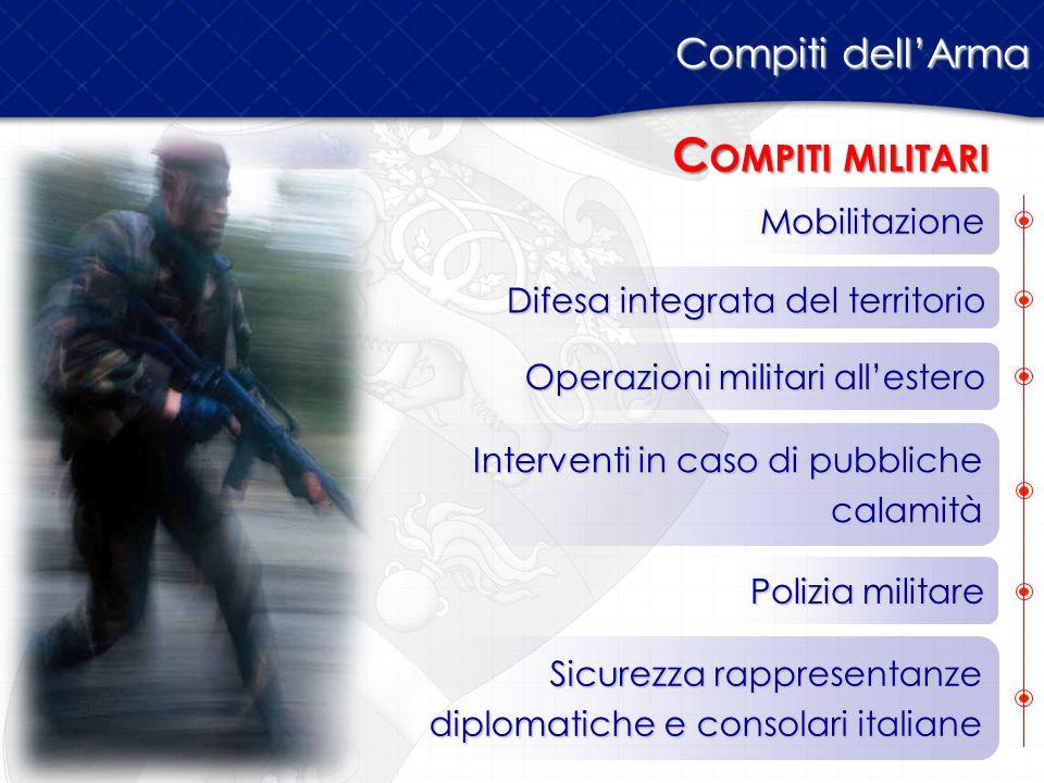 Compiti militari Compiti dell'Arma Mobilitazione