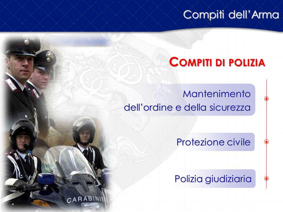 Compiti di polizia Compiti dell'Arma Mantenimento