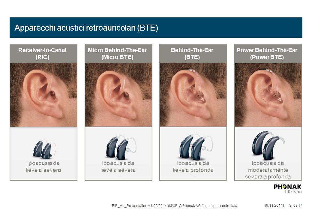 Apparecchi acustici retroauricolari (BTE)