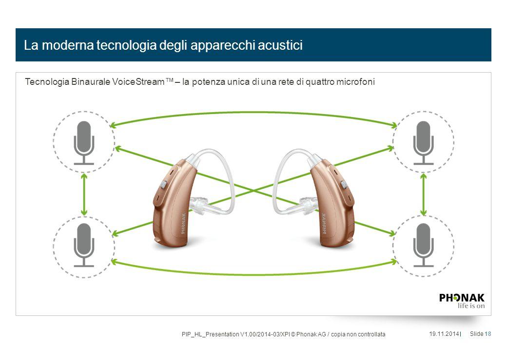 La moderna tecnologia degli apparecchi acustici