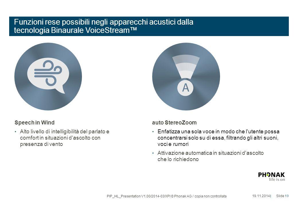 Funzioni rese possibili negli apparecchi acustici dalla tecnologia Binaurale VoiceStream™