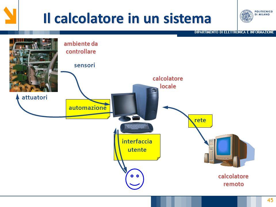 Il calcolatore in un sistema