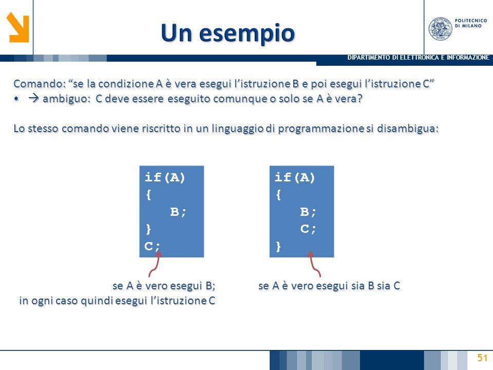 Un esempio if(A) { B; } C; if(A) { B; C; }