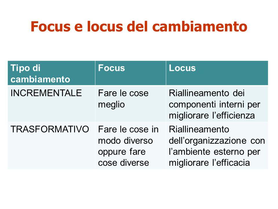 Focus e locus del cambiamento