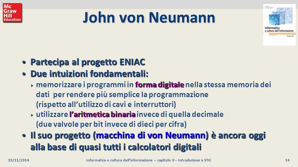 John von Neumann Partecipa al progetto ENIAC