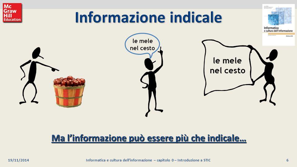 Informazione indicale
