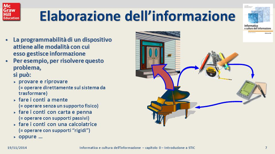 Elaborazione dell'informazione