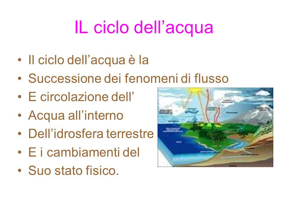 IL ciclo dell'acqua Il ciclo dell'acqua è la