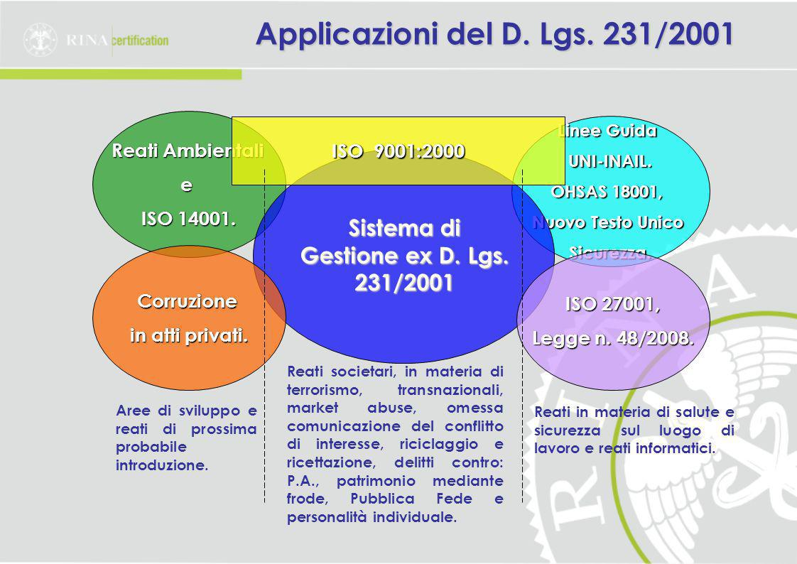 Sistema di Gestione ex D. Lgs. 231/2001