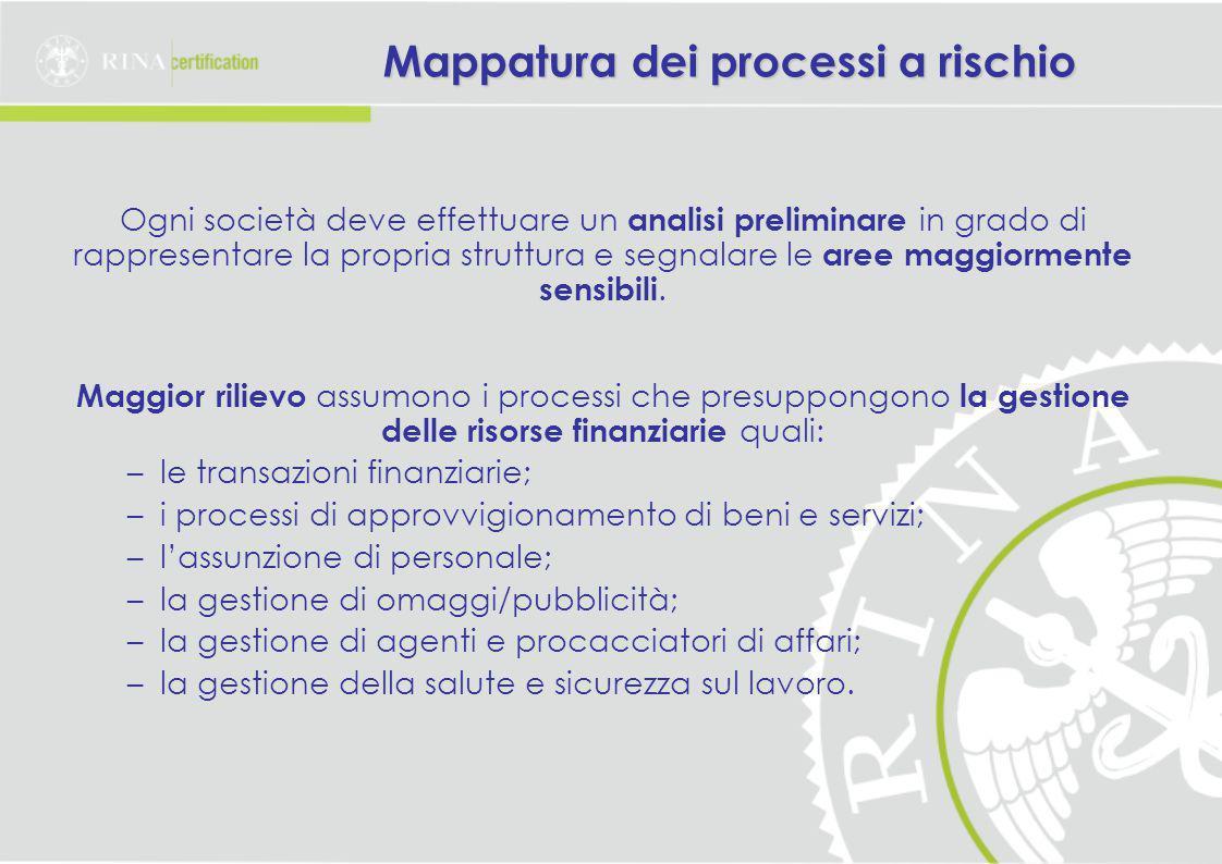 Mappatura dei processi a rischio