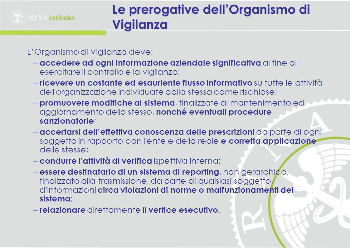 Le prerogative dell'Organismo di Vigilanza