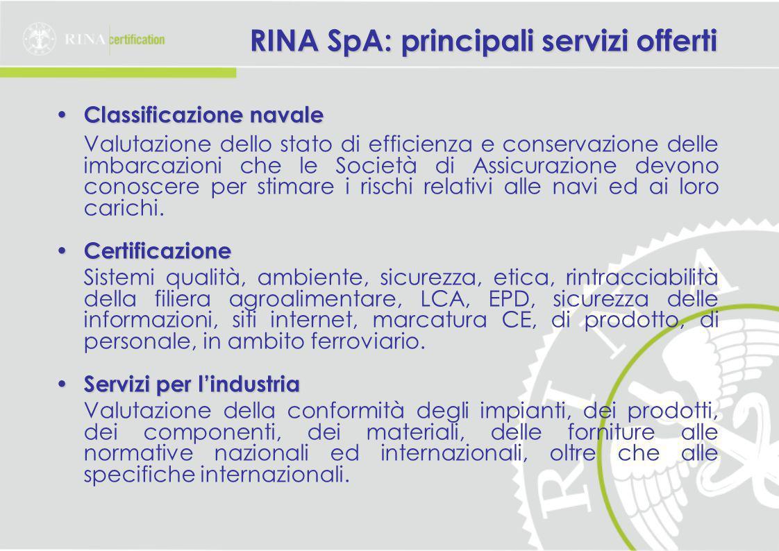 RINA SpA: principali servizi offerti