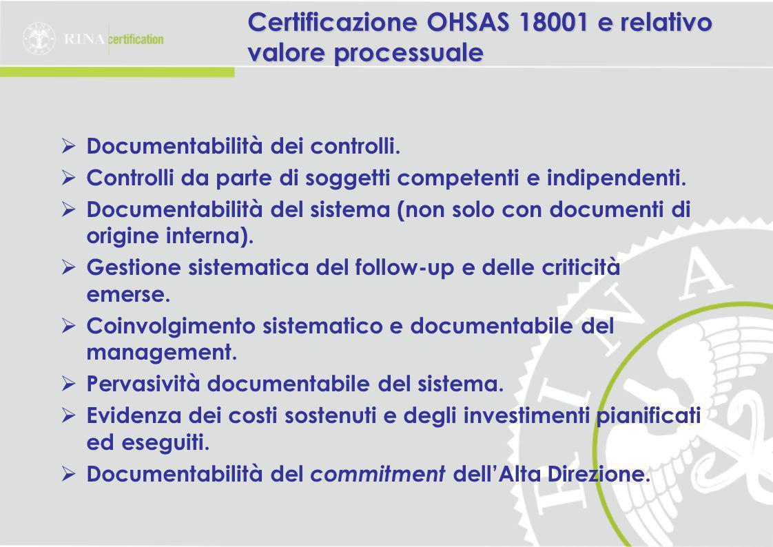 Certificazione OHSAS 18001 e relativo valore processuale