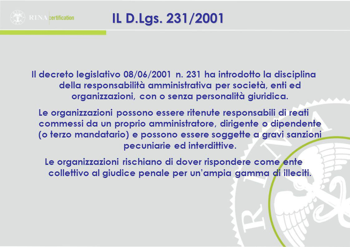IL D.Lgs. 231/2001