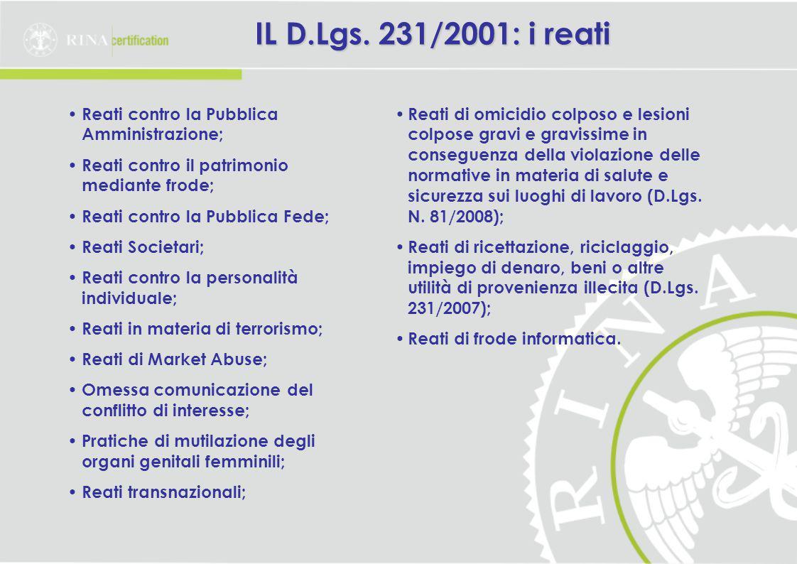 IL D.Lgs. 231/2001: i reati Reati contro la Pubblica Amministrazione;