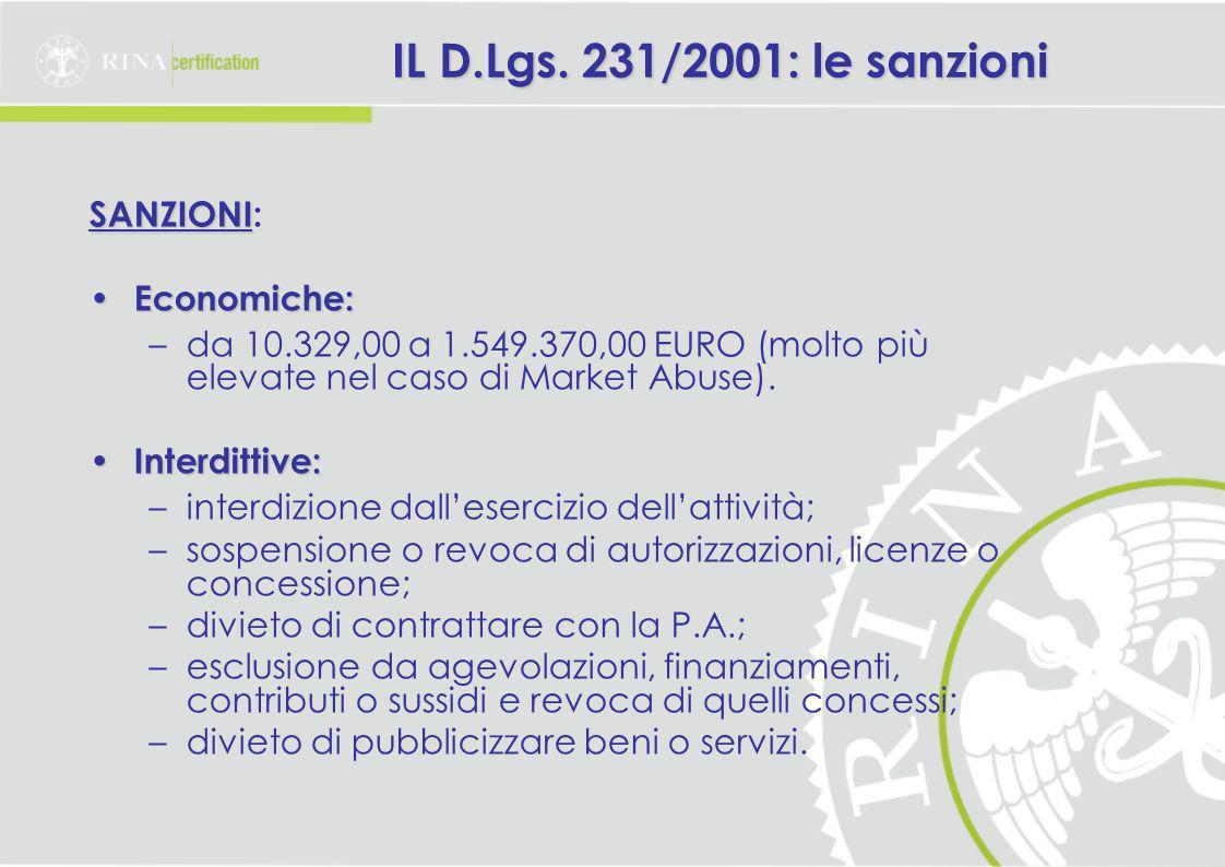 IL D.Lgs. 231/2001: le sanzioni SANZIONI: Economiche: