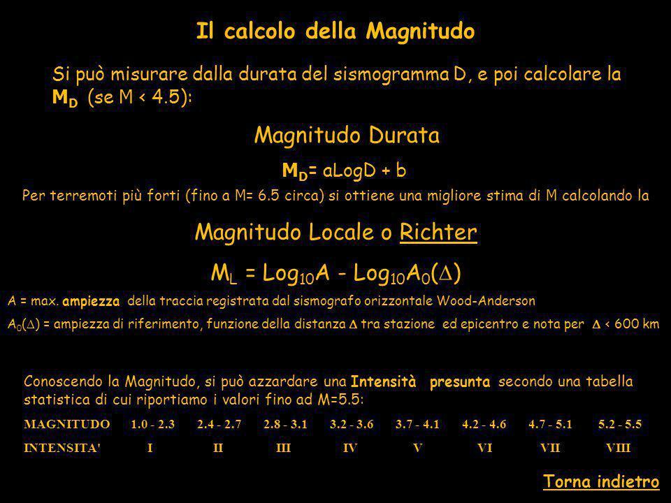 Il calcolo della Magnitudo