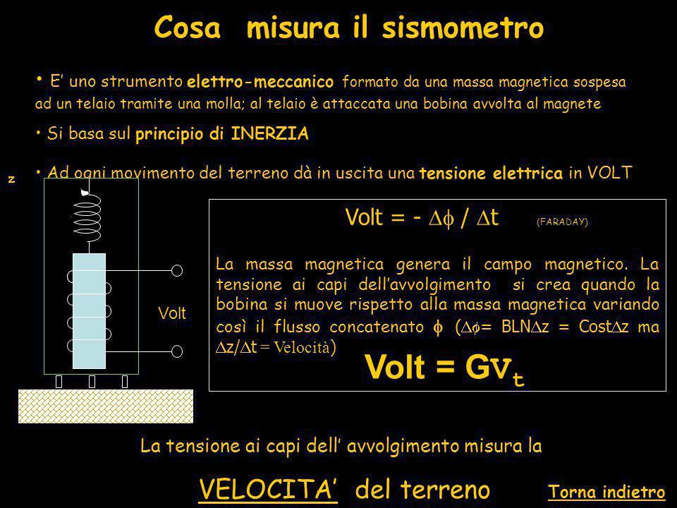Cosa misura il sismometro