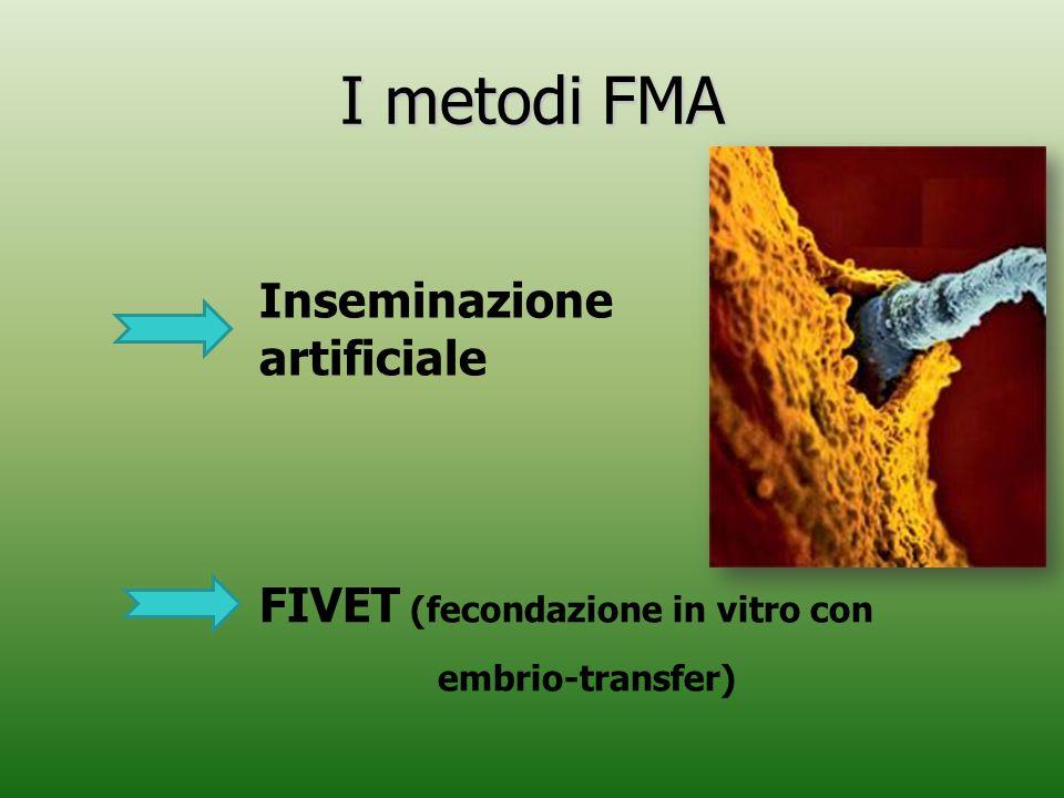I metodi FMA Inseminazione artificiale