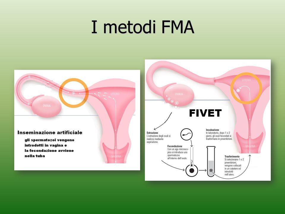 I metodi FMA
