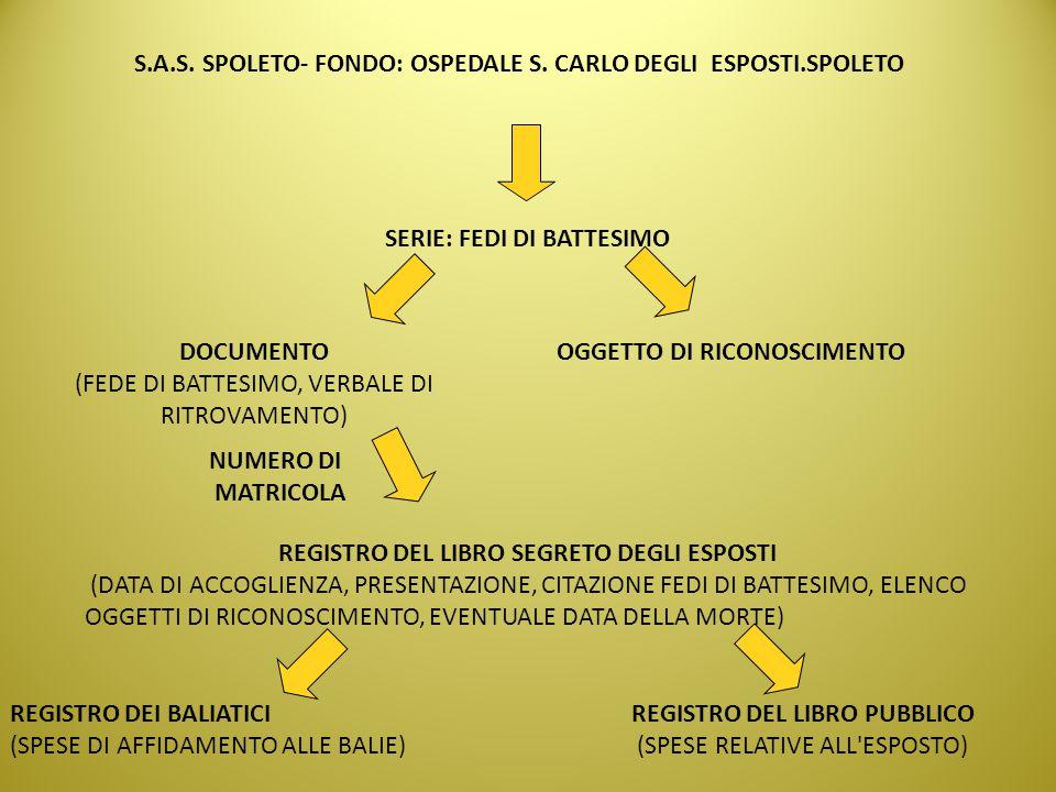 S.A.S. SPOLETO- FONDO: OSPEDALE S. CARLO DEGLI ESPOSTI.SPOLETO