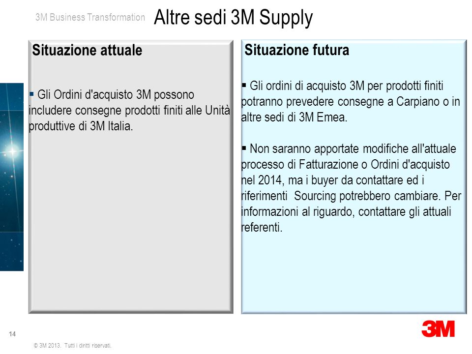 3M Business Transformation
