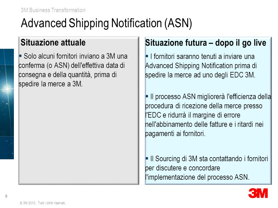 Advanced Shipping Notification (ASN)