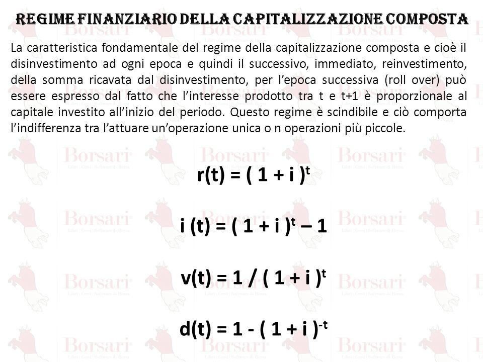 REGIME FINANZIARIO della capitalizzazione composta