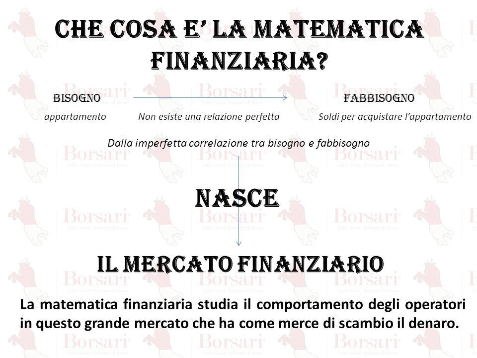CHE COSA E' LA MATEMATICA FINANZIARIA IL MERCATO FINANZIARIO