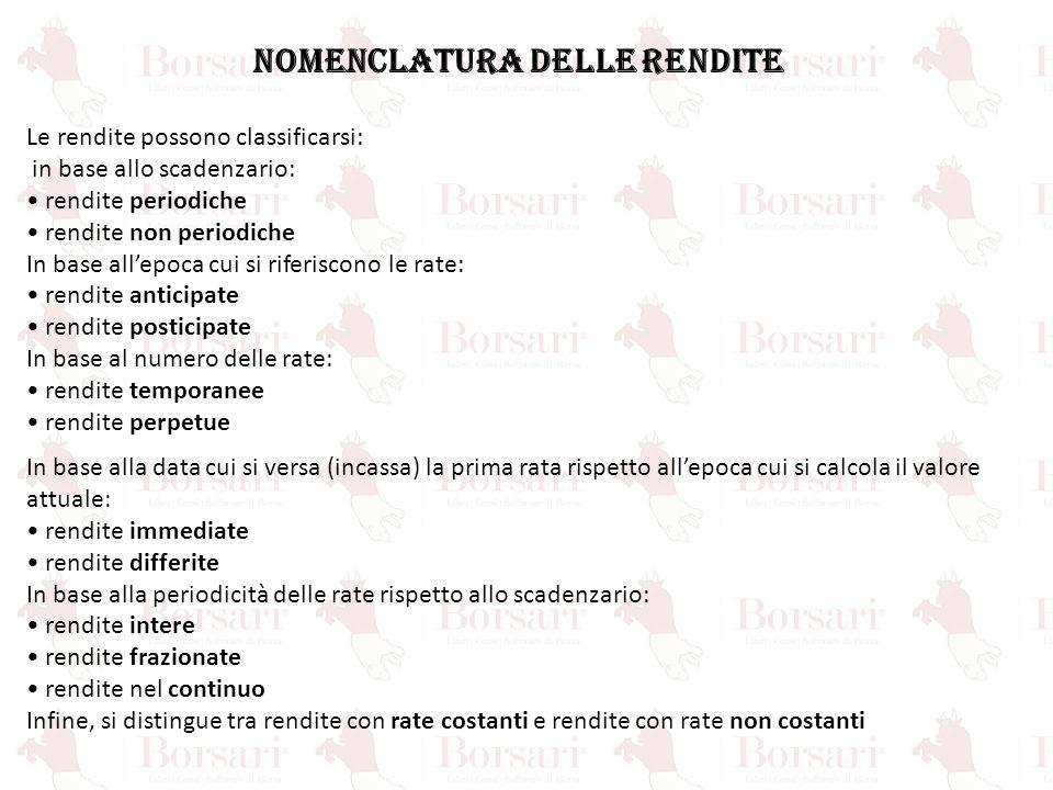 NOMENCLATURA DELLE RENDITE